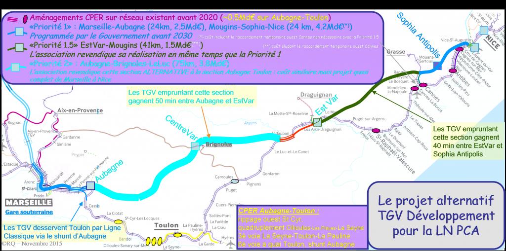 Projet alternatif tgv developpement pour la LN PCA